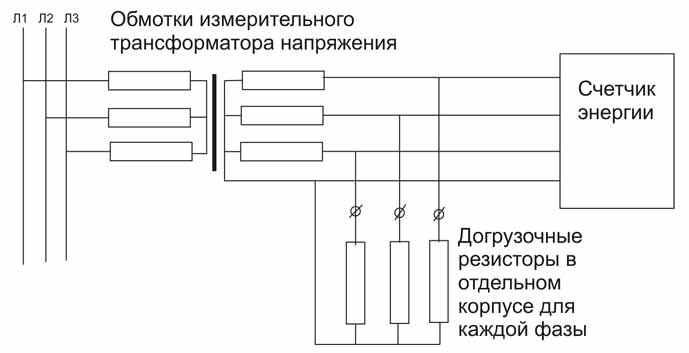 Догрузочные резисторы для